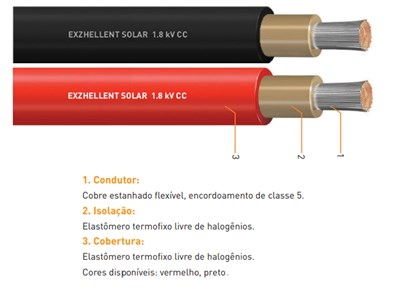 Par de Cabo Solar 6mm Exzhellent nas cores Vermelho e Preto – 01 metro